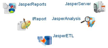 Reportes Open Source